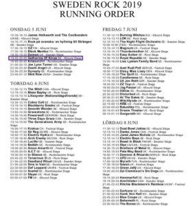 Running order Sweden Rock Festival 2019